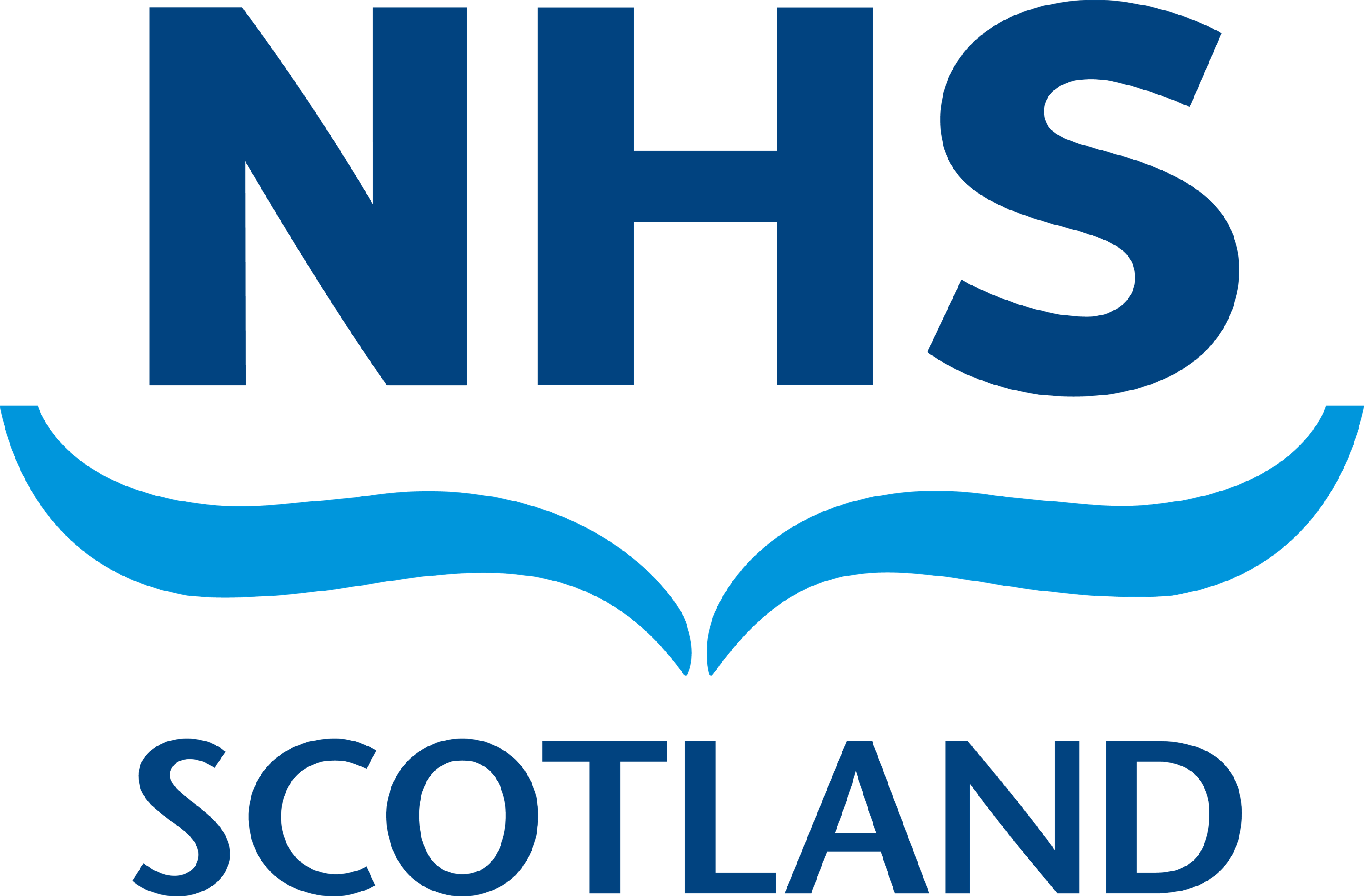 Nhs Scotland Counter Fraud Services